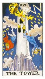 קלף המגדל - קלף שנתי